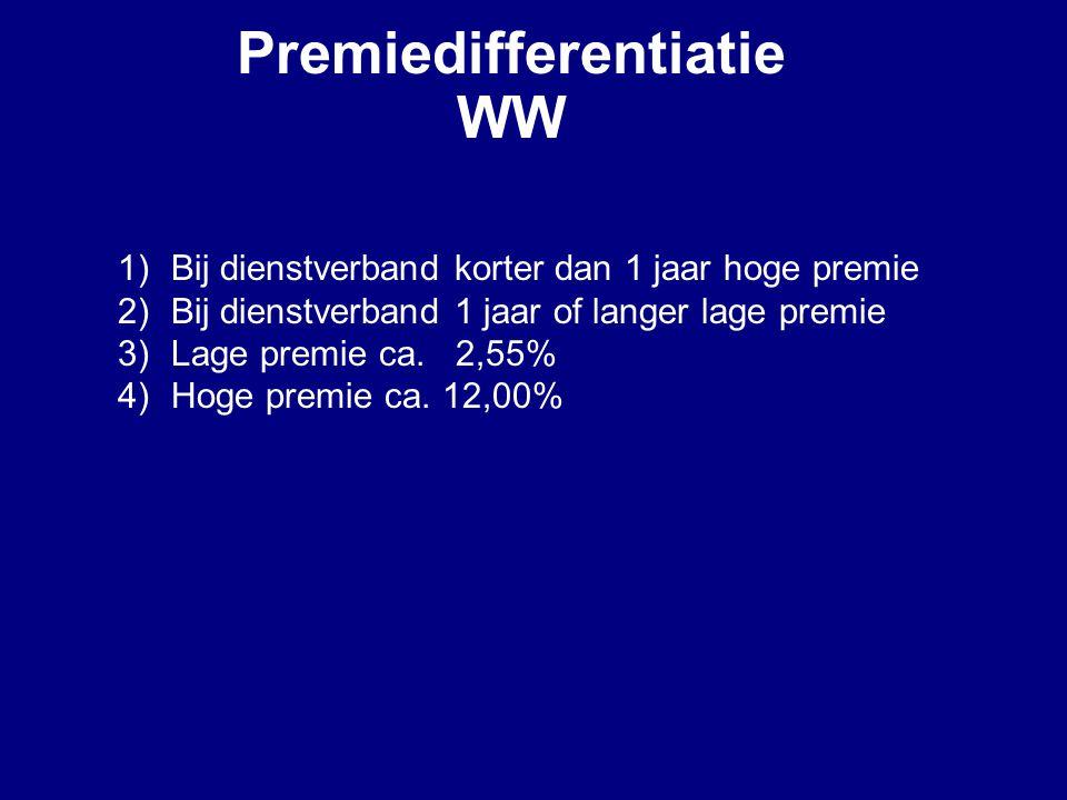 Premiedifferentiatie WW 1)Bij dienstverband korter dan 1 jaar hoge premie 2)Bij dienstverband 1 jaar of langer lage premie 3)Lage premie ca. 2,55% 4)H