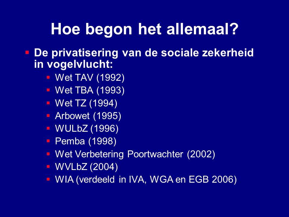 Hoe begon het allemaal?  De privatisering van de sociale zekerheid in vogelvlucht:  Wet TAV (1992)  Wet TBA (1993)  Wet TZ (1994)  Arbowet (1995)