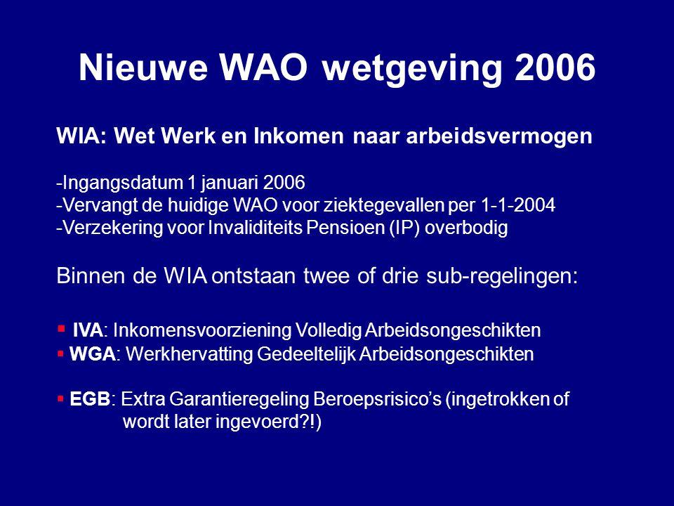 Nieuwe WAO wetgeving 2006 WIA: Wet Werk en Inkomen naar arbeidsvermogen -Ingangsdatum 1 januari 2006 -Vervangt de huidige WAO voor ziektegevallen per