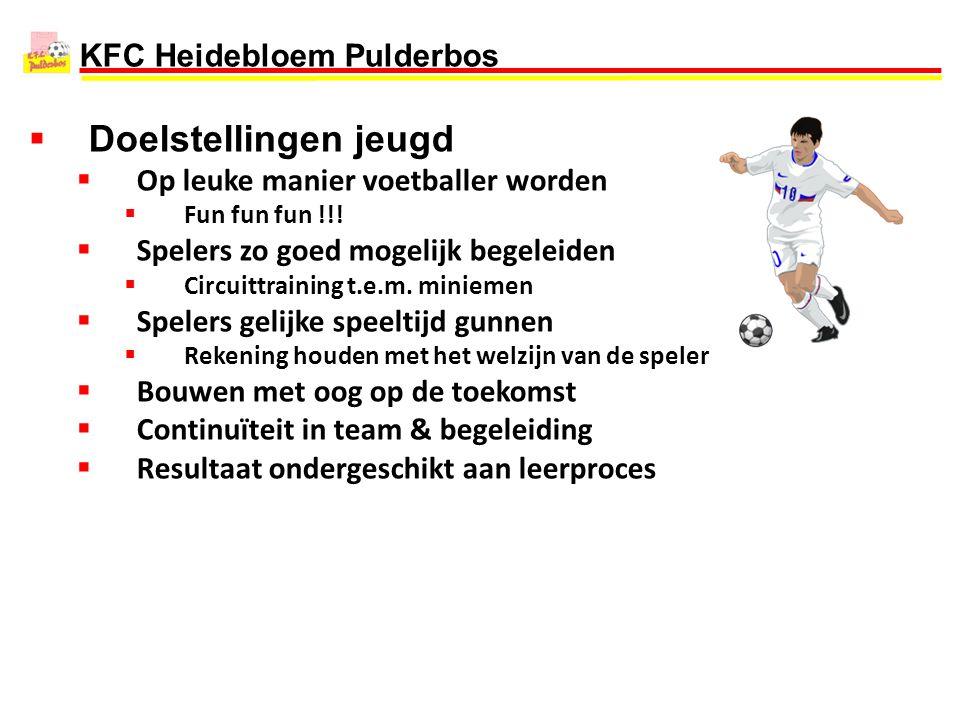 KFC Heidebloem Pulderbos  Doelstellingen jeugd  Op leuke manier voetballer worden  Fun fun fun !!!  Spelers zo goed mogelijk begeleiden  Circuitt