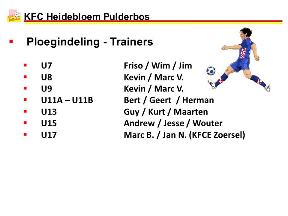 KFC Heidebloem Pulderbos  Ploegindeling - Trainers  U7Friso / Wim / Jim  U8Kevin / Marc V.  U9Kevin / Marc V.  U11A – U11BBert / Geert / Herman 