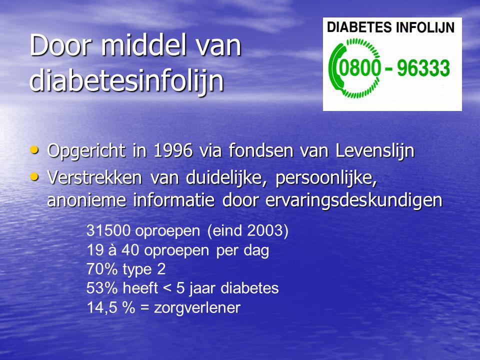 Door middel van diabetesinfolijn • Opgericht in 1996 via fondsen van Levenslijn • Verstrekken van duidelijke, persoonlijke, anonieme informatie door e