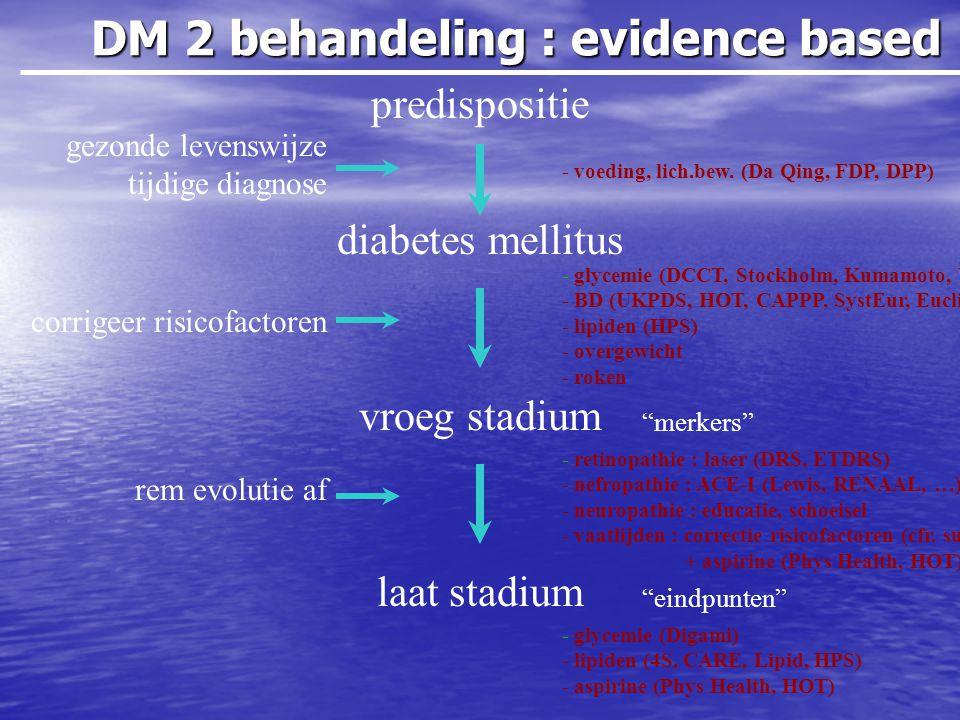 """diabetes mellitus corrigeer risicofactoren rem evolutie af laat stadium """"merkers"""" """"eindpunten"""" vroeg stadium - voeding, lich.bew. (Da Qing, FDP, DPP)"""