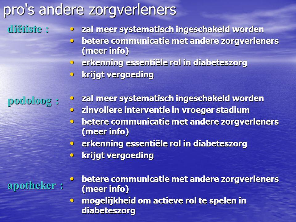 • zal meer systematisch ingeschakeld worden • betere communicatie met andere zorgverleners (meer info) • erkenning essentiële rol in diabeteszorg • kr