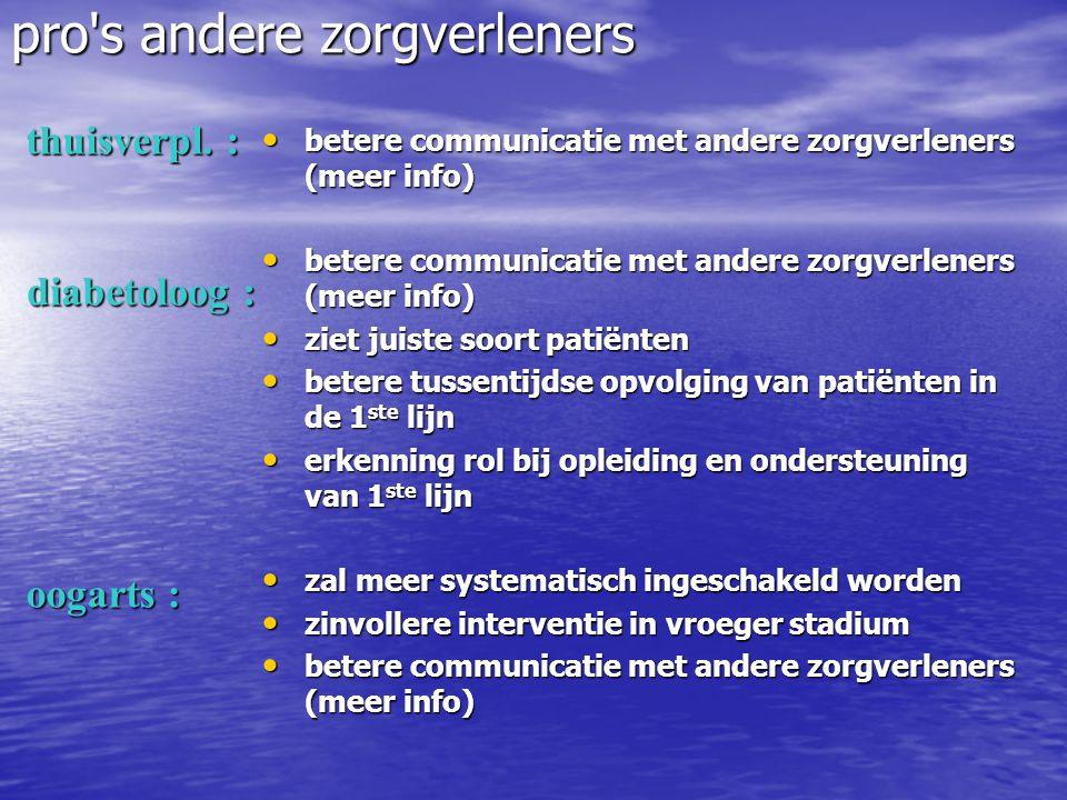 • betere communicatie met andere zorgverleners (meer info) • ziet juiste soort patiënten • betere tussentijdse opvolging van patiënten in de 1 ste lij