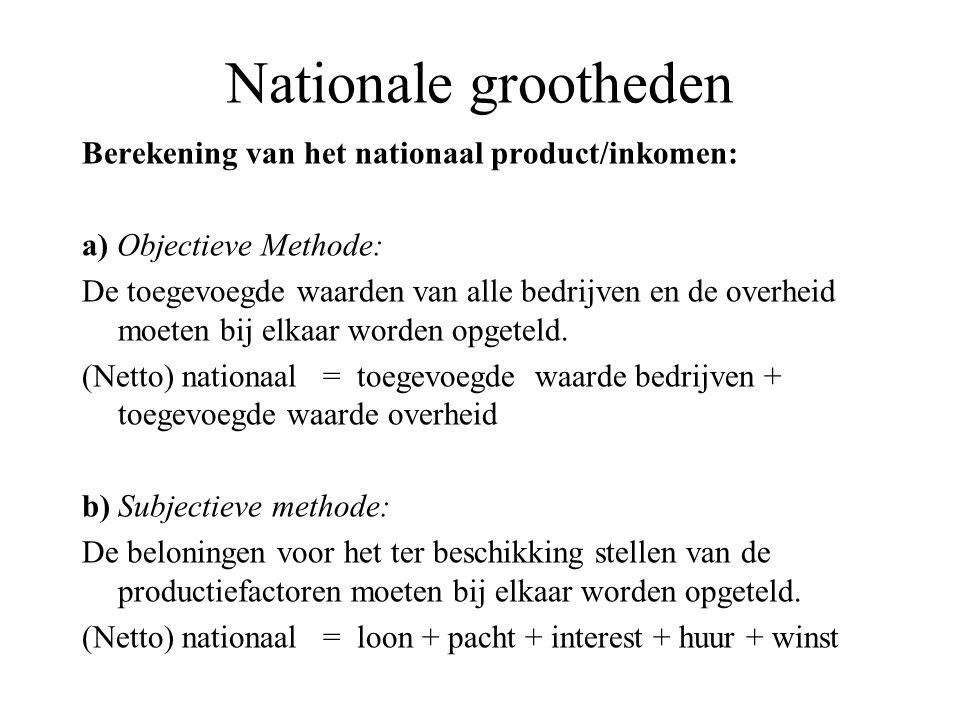Nationale grootheden Berekening van het nationaal product/inkomen: a) Objectieve Methode: De toegevoegde waarden van alle bedrijven en de overheid moe
