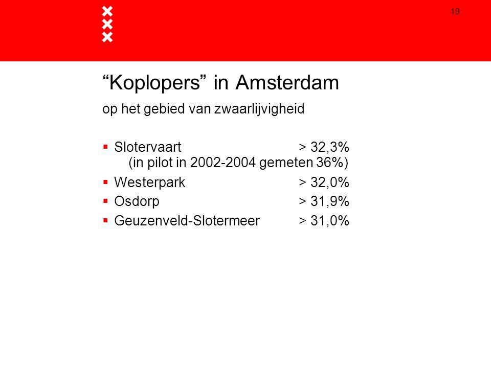 """19 """"Koplopers"""" in Amsterdam op het gebied van zwaarlijvigheid  Slotervaart > 32,3% (in pilot in 2002-2004 gemeten 36%)  Westerpark > 32,0%  Osdorp"""