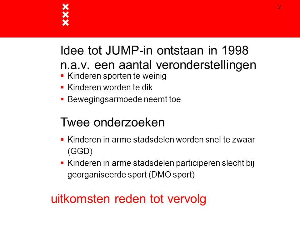 2 Idee tot JUMP-in ontstaan in 1998 n.a.v. een aantal veronderstellingen  Kinderen sporten te weinig  Kinderen worden te dik  Bewegingsarmoede neem