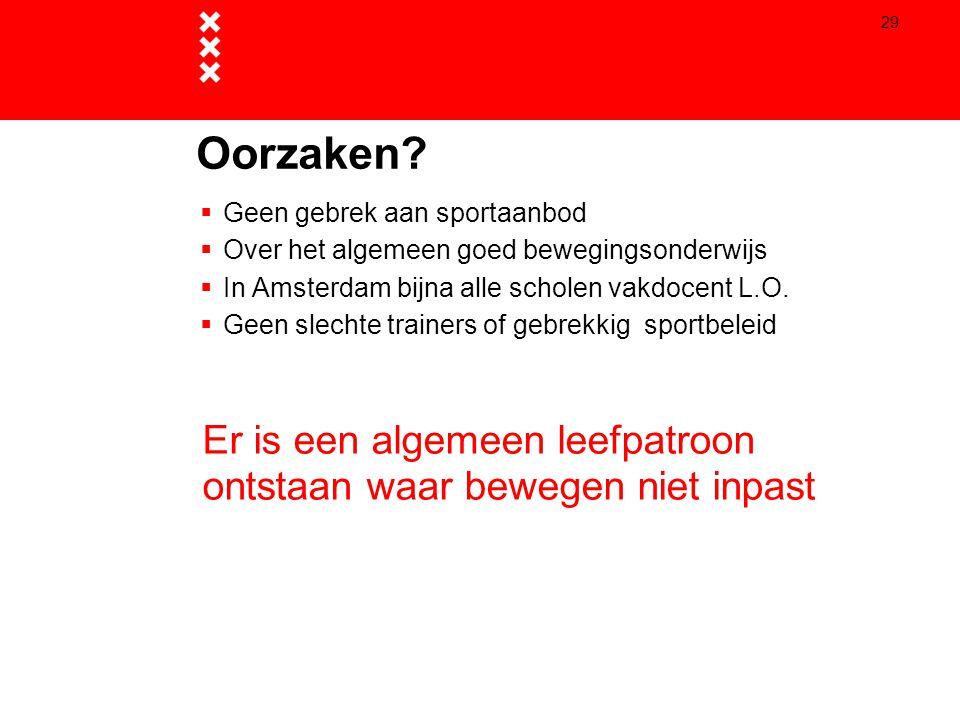 29  Geen gebrek aan sportaanbod  Over het algemeen goed bewegingsonderwijs  In Amsterdam bijna alle scholen vakdocent L.O.  Geen slechte trainers