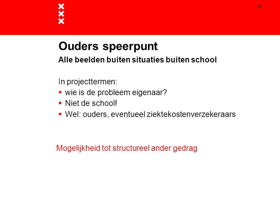 36 Alle beelden buiten situaties buiten school In projecttermen:  wie is de probleem eigenaar?  Niet de school!  Wel: ouders, eventueel ziektekoste