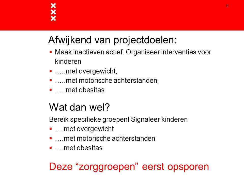 Hartelijk dank voor uw aandacht! www.jumpin.nl Vragen?