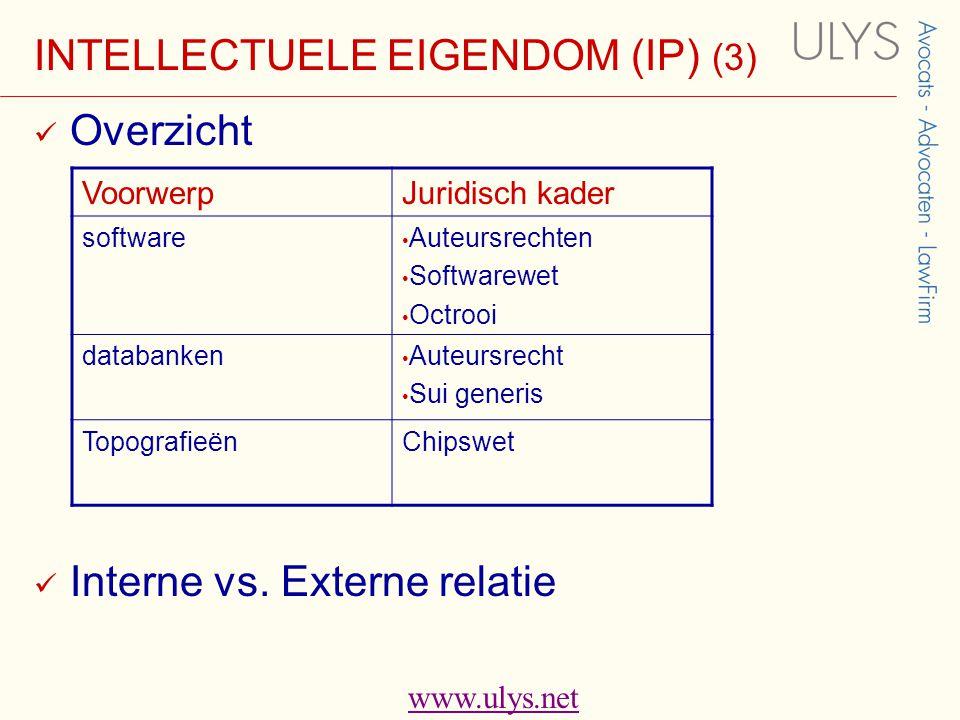 www.ulys.net INTELLECTUELE EIGENDOM (IP) (3)  Overzicht  Interne vs.