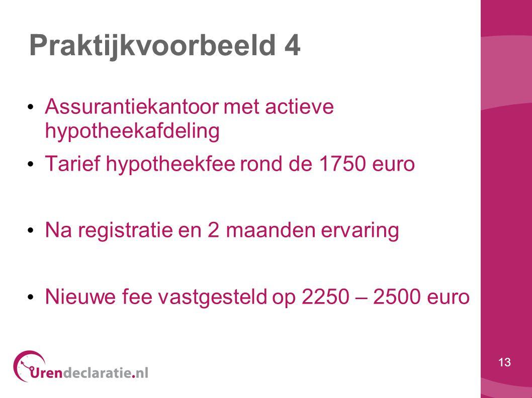 13 Praktijkvoorbeeld 4 • Assurantiekantoor met actieve hypotheekafdeling • Tarief hypotheekfee rond de 1750 euro • Na registratie en 2 maanden ervarin