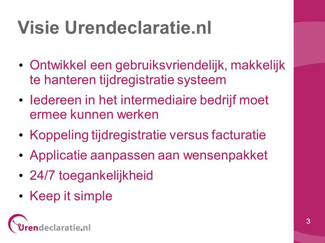 3 Visie Urendeclaratie.nl • Ontwikkel een gebruiksvriendelijk, makkelijk te hanteren tijdregistratie systeem • Iedereen in het intermediaire bedrijf m