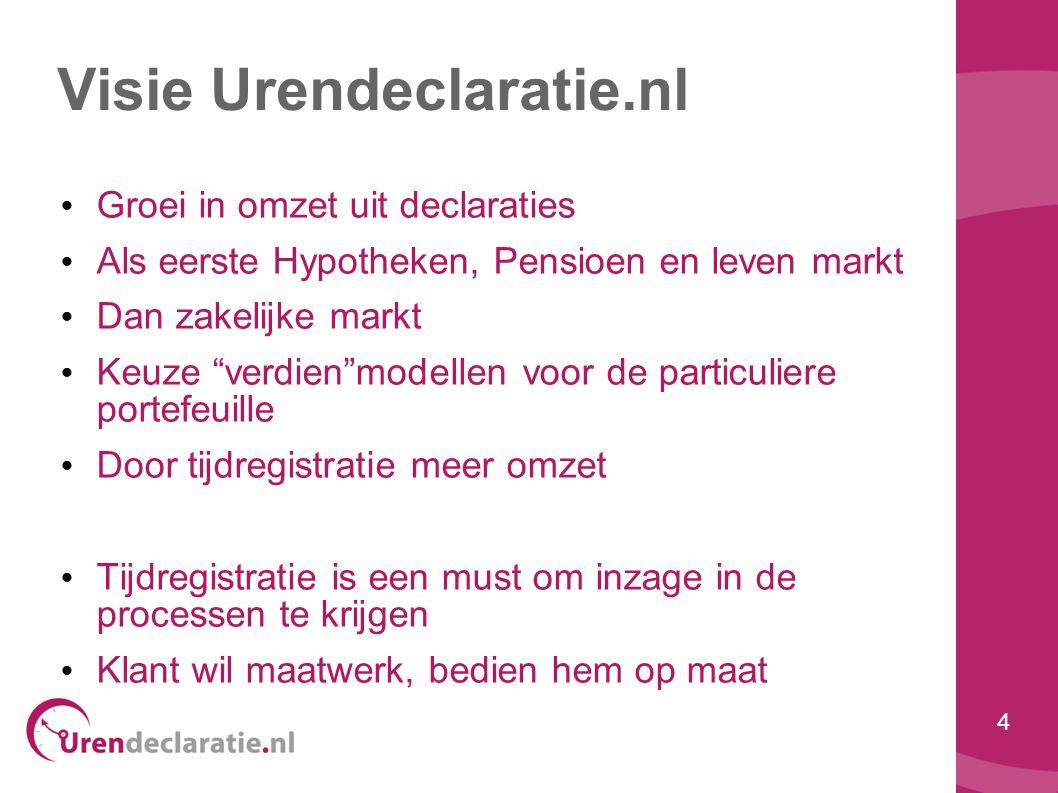 """4 Visie Urendeclaratie.nl • Groei in omzet uit declaraties • Als eerste Hypotheken, Pensioen en leven markt • Dan zakelijke markt • Keuze """"verdien""""mod"""