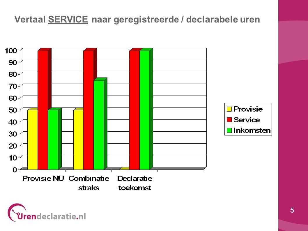 5 Vertaal SERVICE naar geregistreerde / declarabele uren