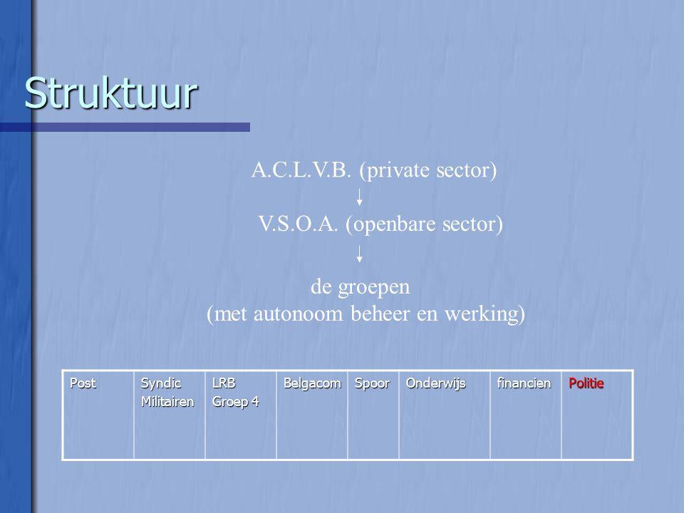 Struktuur A.C.L.V.B. (private sector) V.S.O.A. (openbare sector) de groepen (met autonoom beheer en werking) PostSyndicMilitairenLRB Groep 4 BelgacomS