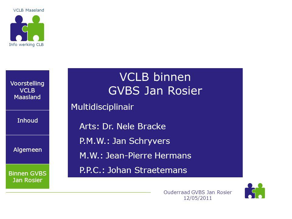 VCLB Maasland Ouderraad GVBS Jan Rosier 12/05/2011 Info werking CLB Voorstelling VCLB Maasland Inhoud Algemeen Binnen GVBS Jan Rosier VCLB binnen GVBS Jan Rosier Multidisciplinair Arts: Dr.
