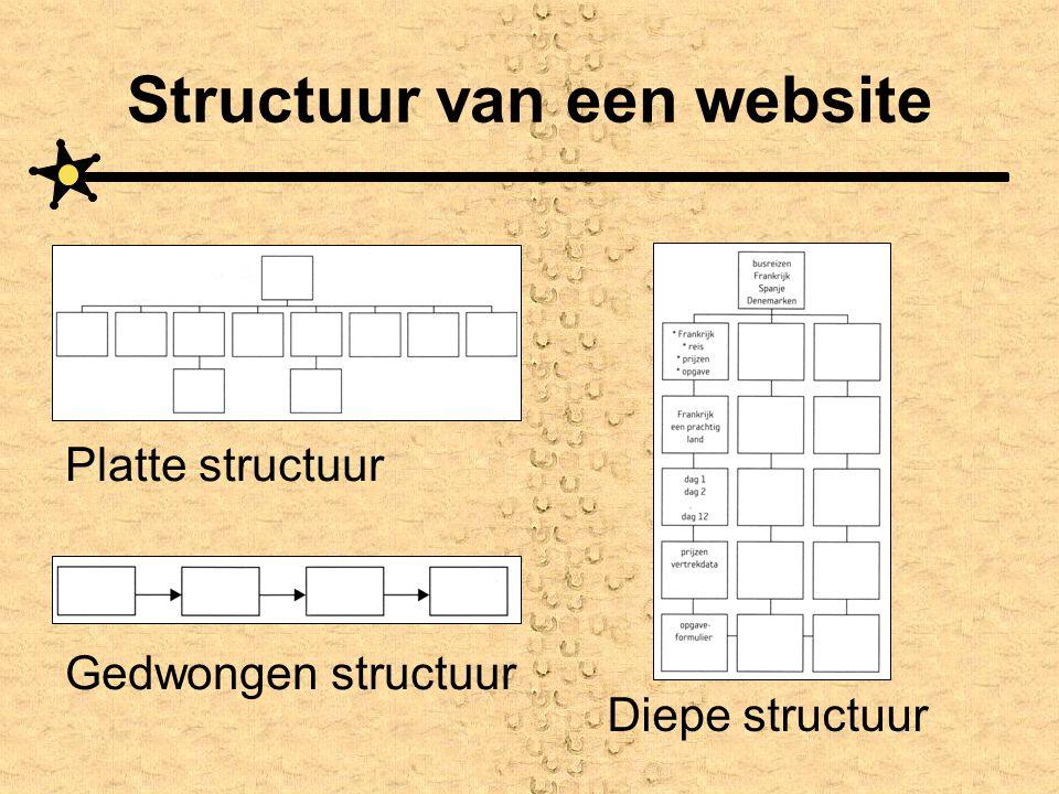 Structuur van een website Platte structuur Gedwongen structuur Diepe structuur