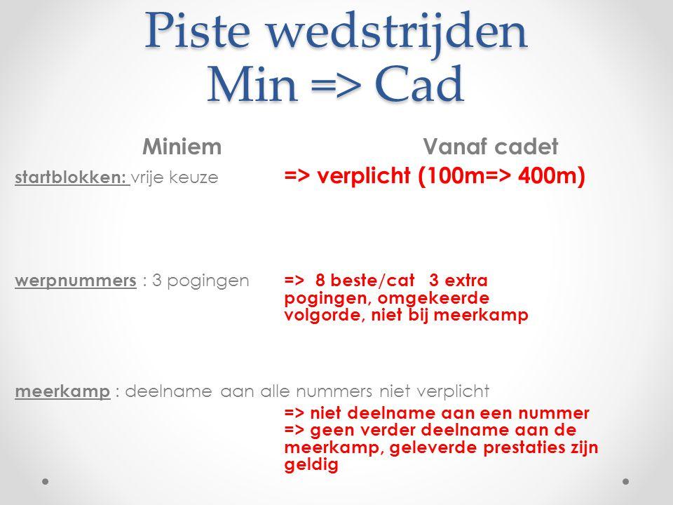Piste wedstrijden Min => Cad MiniemVanaf cadet startblokken: vrije keuze => verplicht (100m=> 400m) werpnummers : 3 pogingen => 8 beste/cat 3 extra po
