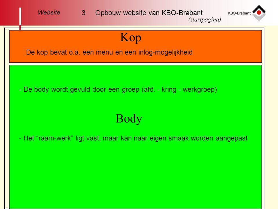 Kop Body (startpagina) De kop bevat o.a.