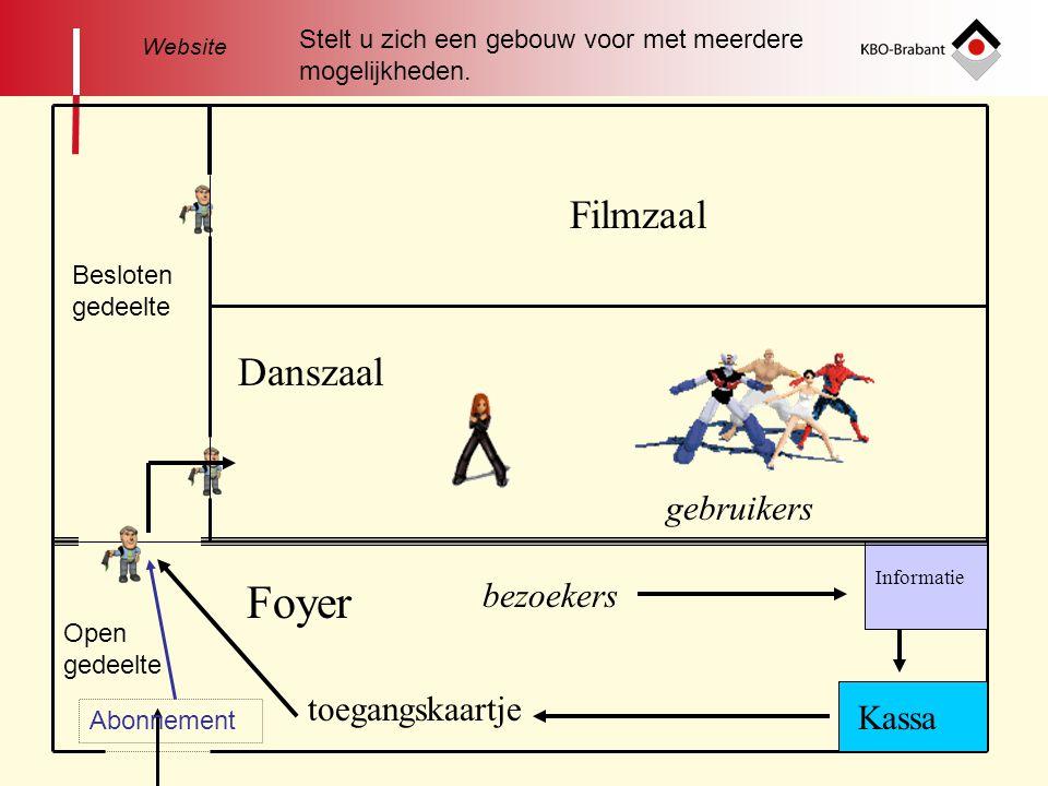 Filmzaal Danszaal Foyer toegangskaartje gebruikers bezoekers Kassa Informatie Stelt u zich een gebouw voor met meerdere mogelijkheden.
