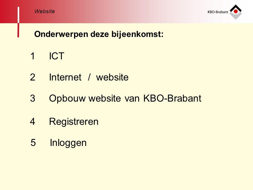 18000081 rijk2076@planet.nl