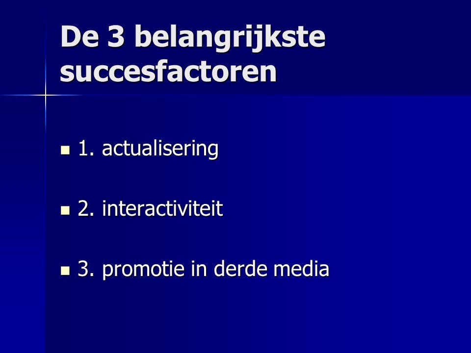 De 3 belangrijkste succesfactoren  1. actualisering  2. interactiviteit  3. promotie in derde media