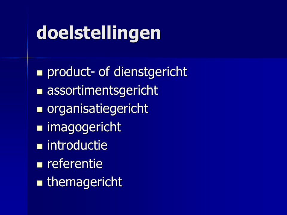 doelstellingen  product- of dienstgericht  assortimentsgericht  organisatiegericht  imagogericht  introductie  referentie  themagericht