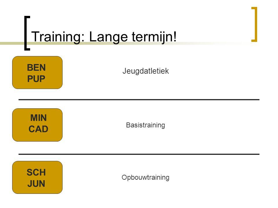 Training: Lange termijn! Jeugdatletiek Basistraining Opbouwtraining BEN PUP MIN CAD SCH JUN