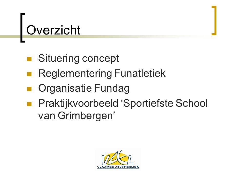 Overzicht  Situering concept  Reglementering Funatletiek  Organisatie Fundag  Praktijkvoorbeeld 'Sportiefste School van Grimbergen'