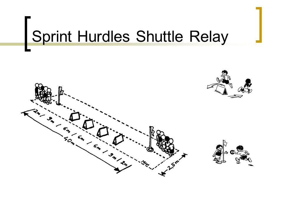 Sprint Hurdles Shuttle Relay