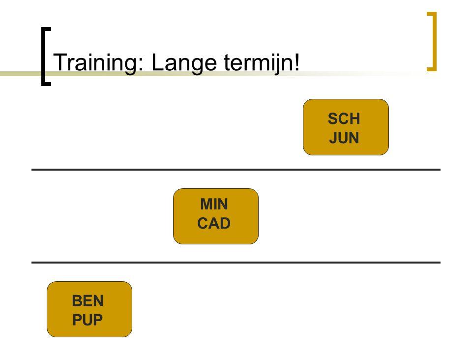Officiële Fundag: reglementering  1 sprintproef  1 hindernisproef  1 uithoudingsproef  2 werpproeven – 2 ≠ bewegingen  2 springproeven – 2 ≠ bewegingen  1 coördinatie en/of behendigheidsproef