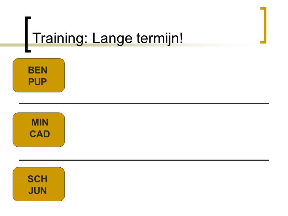Training: Lange termijn! BEN PUP MIN CAD SCH JUN