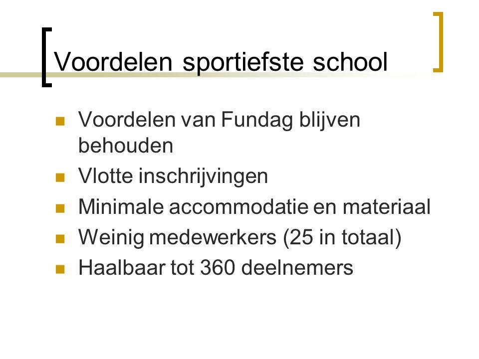 Voordelen sportiefste school  Voordelen van Fundag blijven behouden  Vlotte inschrijvingen  Minimale accommodatie en materiaal  Weinig medewerkers