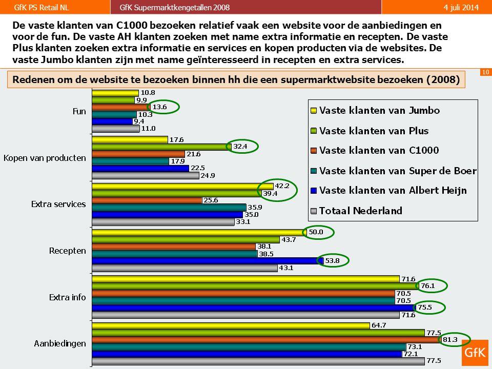 10 GfK PS Retail NLGfK Supermarktkengetallen 20084 juli 2014 De vaste klanten van C1000 bezoeken relatief vaak een website voor de aanbiedingen en voor de fun.