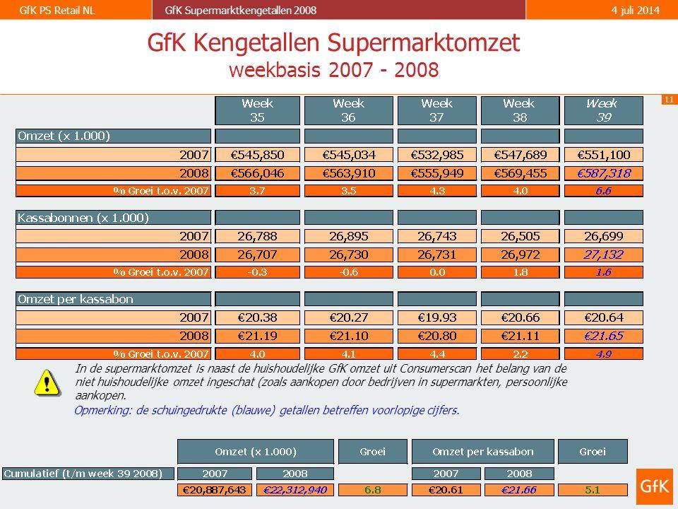 11 GfK PS Retail NLGfK Supermarktkengetallen 20084 juli 2014 GfK Kengetallen Supermarktomzet weekbasis 2007 - 2008 Opmerking: de schuingedrukte (blauwe) getallen betreffen voorlopige cijfers.