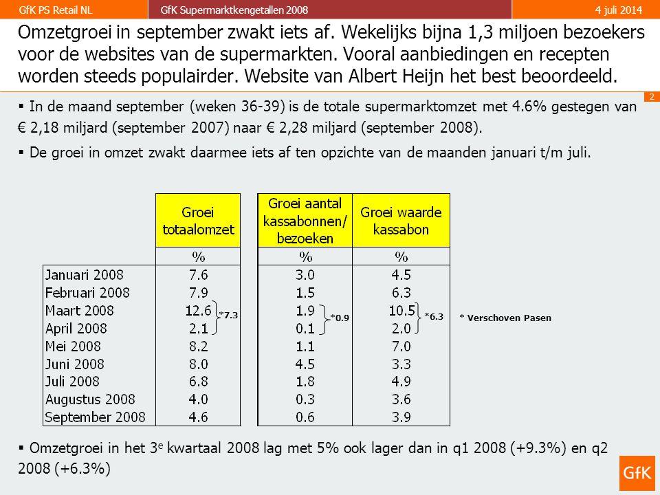 3 GfK PS Retail NLGfK Supermarktkengetallen 20084 juli 2014 Website van supermarkten steeds vaker bezocht.