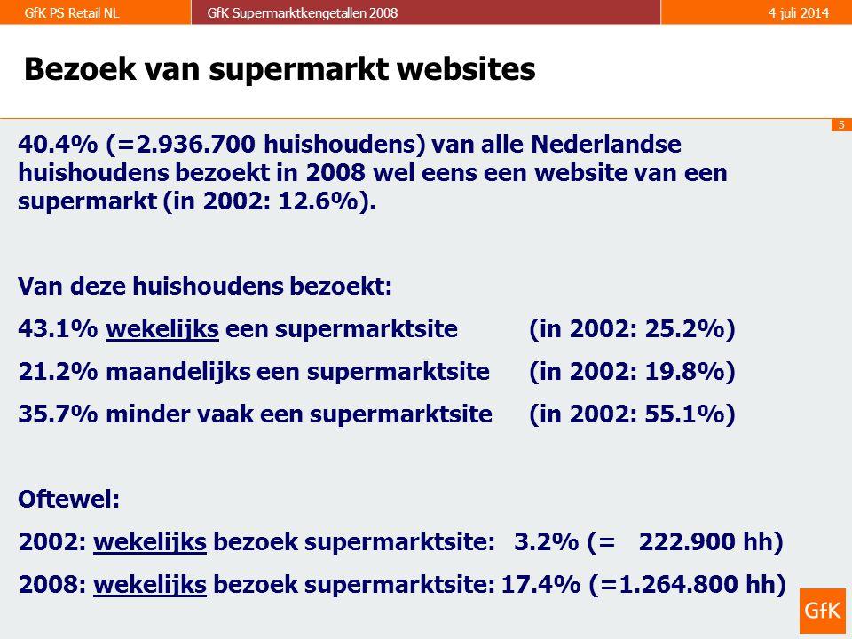 16 GfK PS Retail NLGfK Supermarktkengetallen 20084 juli 2014 GfK Supermarkt kengetallen: Omzet per kassabon per week Groei ten opzichte van dezelfde week in 2007