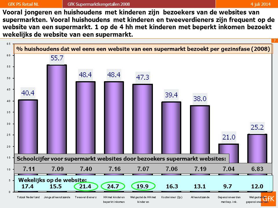 7 GfK PS Retail NLGfK Supermarktkengetallen 20084 juli 2014 Vooral jongeren en huishoudens met kinderen zijn bezoekers van de websites van supermarkten.