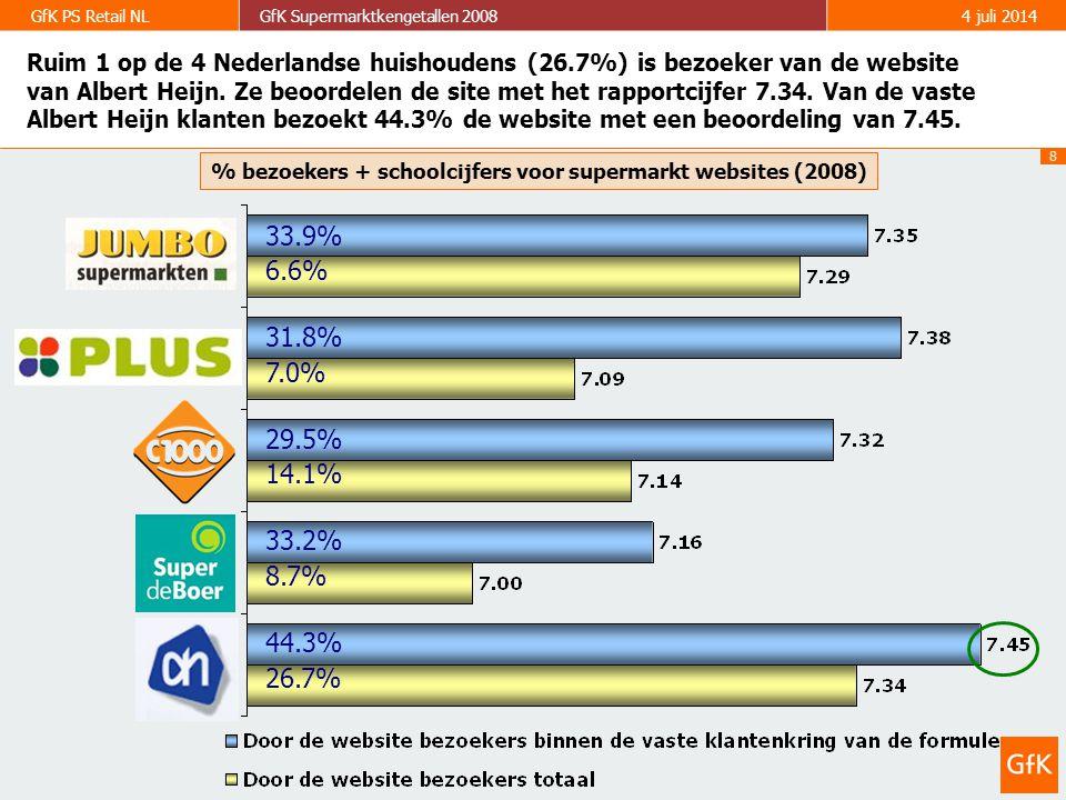 9 GfK PS Retail NLGfK Supermarktkengetallen 20084 juli 2014 De aanbiedingen zijn nu de belangrijkste reden om de website van de supermarkt te bezoeken.