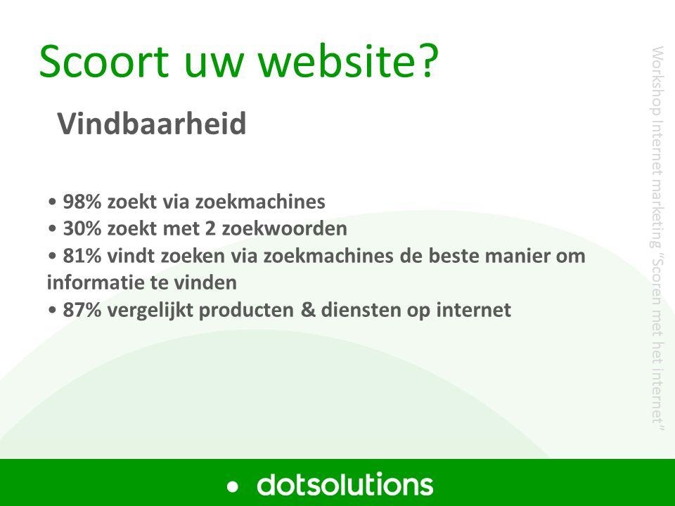 Scoort uw website.