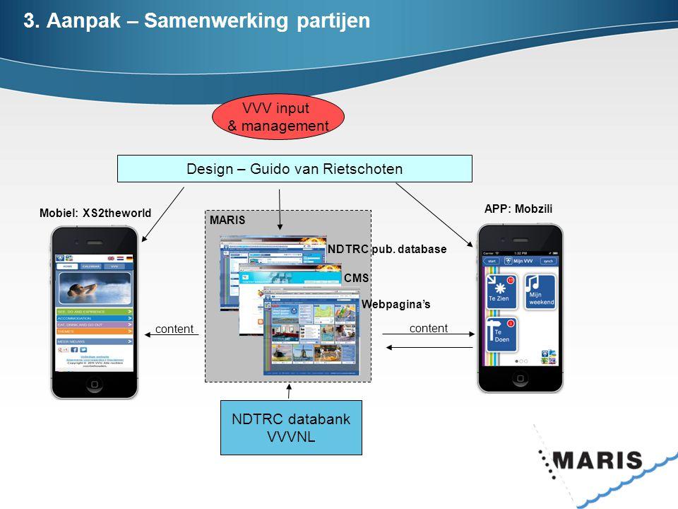 3. Aanpak – Samenwerking partijen NDTRC databank VVVNL VVV input & management Design – Guido van Rietschoten MARIS NDTRC pub. database CMS Webpagina's