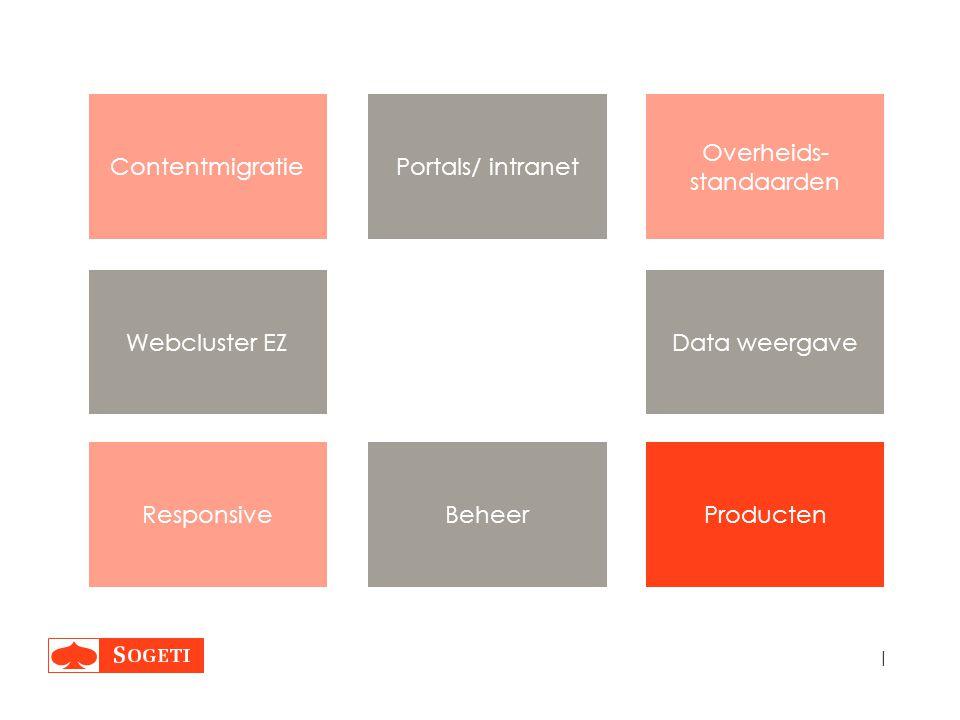 | ContentmigratiePortals/ intranet Overheids- standaarden Webcluster EZData weergave ResponsiveBeheerProducten