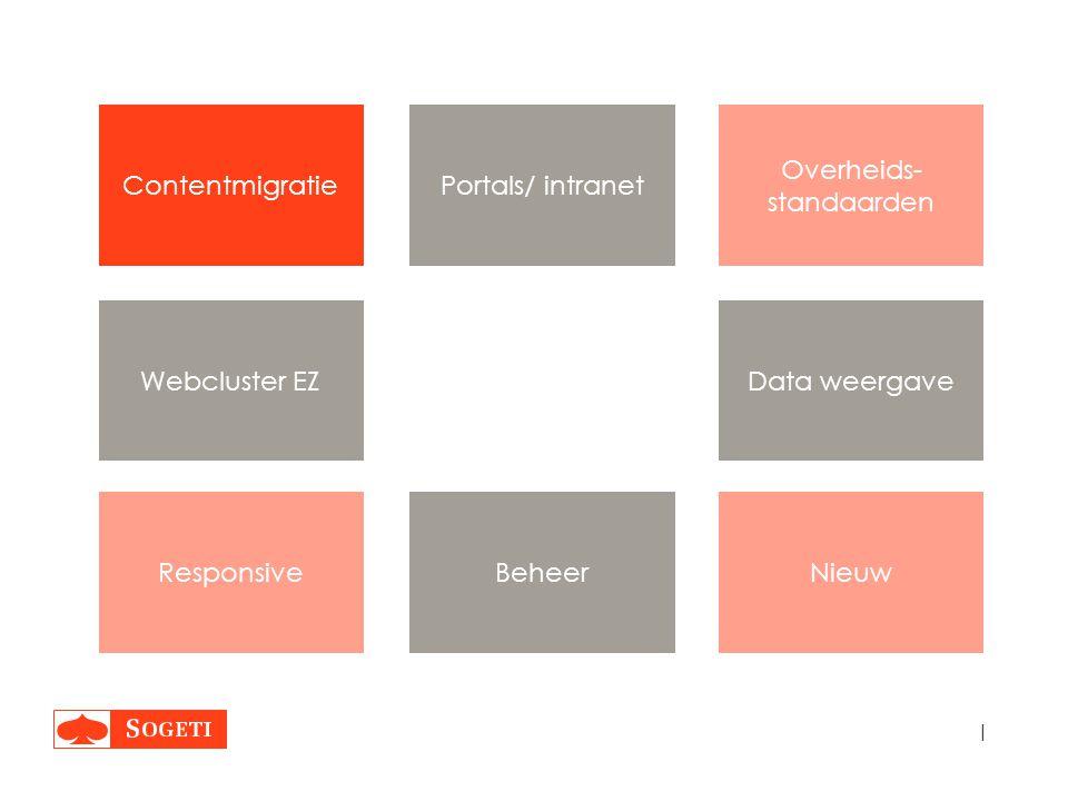 | Consuwijzer.nl (ACM) Corporate website van Consuwijzer Google Search Applicance 6000 bezoekers per dag Consumenten rechten en plichten Mobiele website Webrichtlijnen- proof Migratie van Greenvalley naar Drupal Website van het jaar 2010-2011- 2013 Vertraging