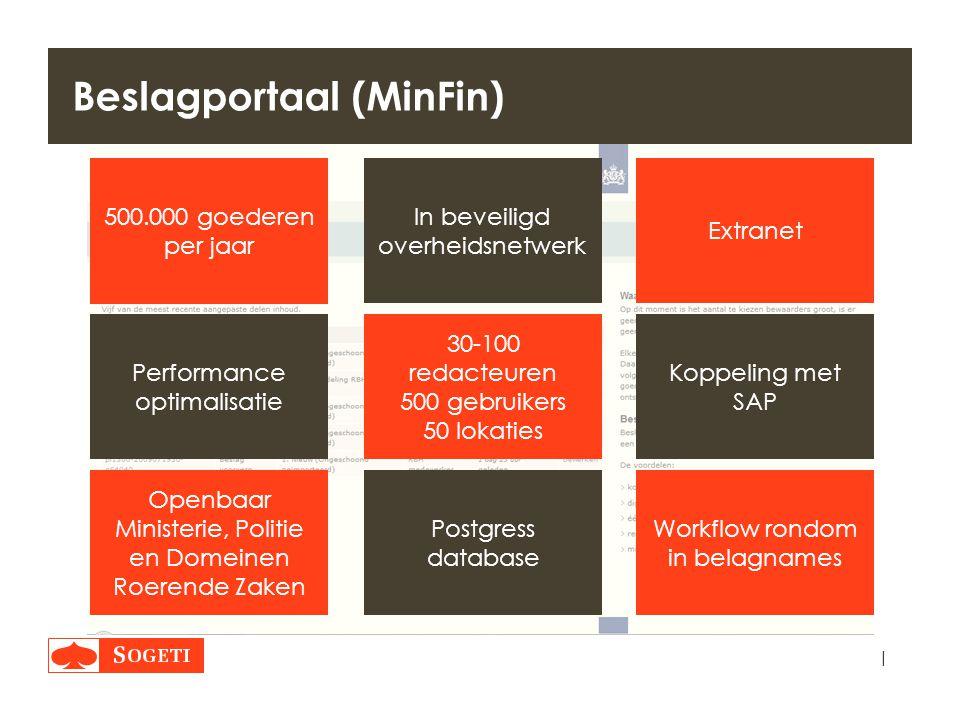 | Beslagportaal (MinFin) Extranet In beveiligd overheidsnetwerk 30-100 redacteuren 500 gebruikers 50 lokaties Workflow rondom in belagnames Openbaar M