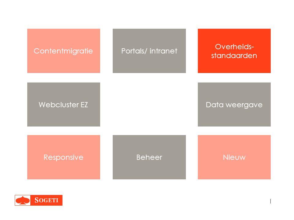 | Sogeti.nl (Sogeti) Corporate Website LDAP koppeling Uitgebreide Comscore Analytics Integratie 2000 bezoekers per week Responsive design Vertraging