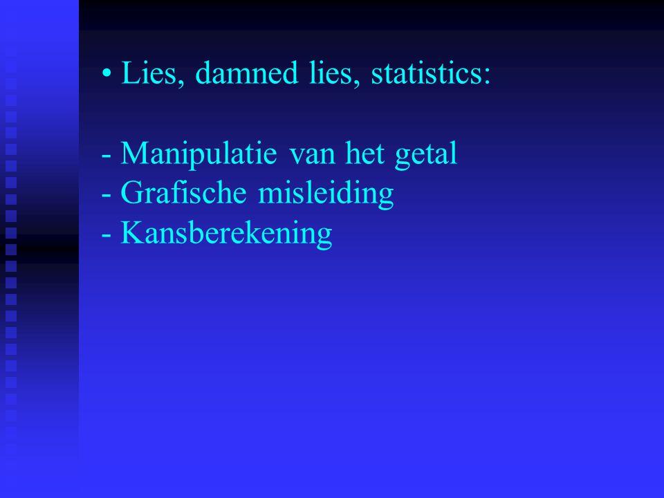 • Lies, damned lies, statistics: - Manipulatie van het getal - Grafische misleiding - Kansberekening