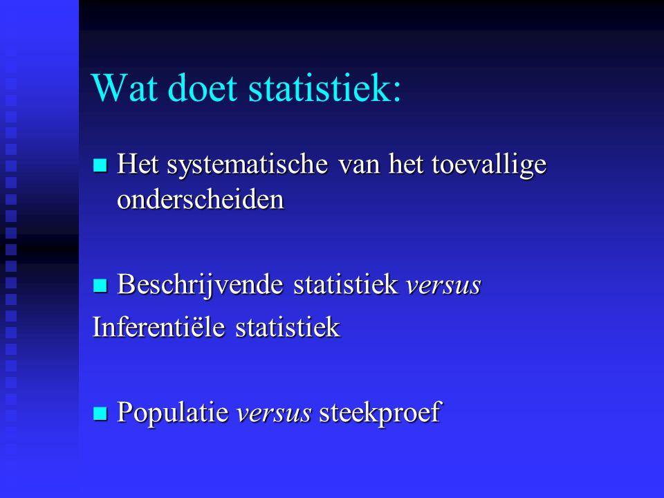 Wat doet statistiek:  Het systematische van het toevallige onderscheiden  Beschrijvende statistiek versus Inferentiële statistiek  Populatie versus