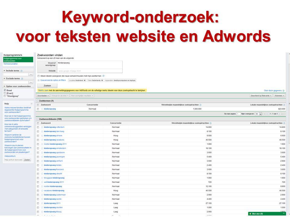 Keyword-onderzoek: voor teksten website en Adwords